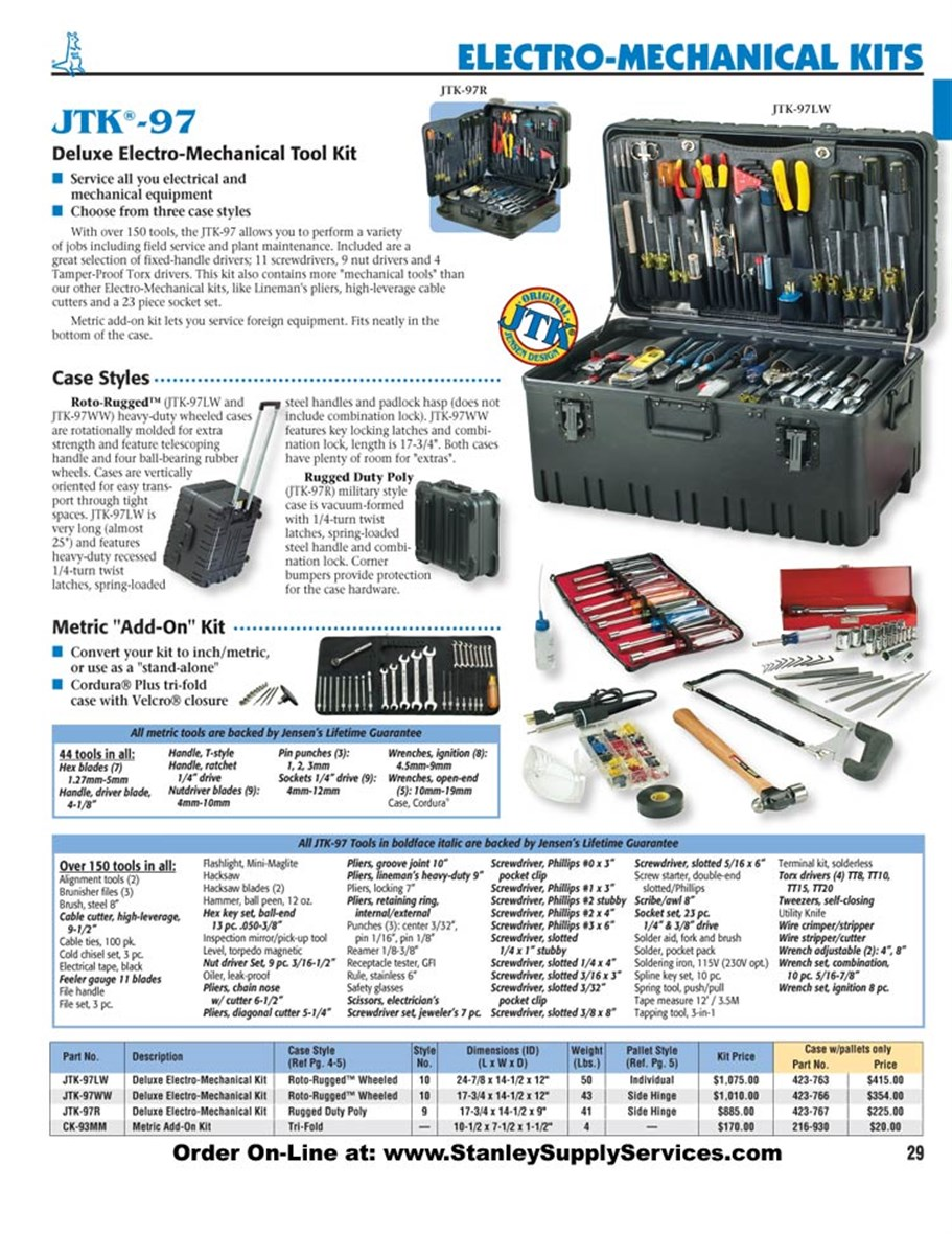 Catalogs / 2006 Master Catalog / Page 29 | JENSEN Tools + Supply